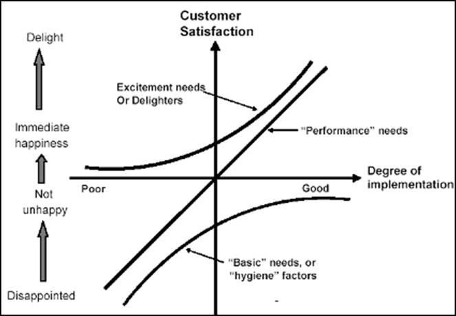 customer satisfaction in restaurant thesis