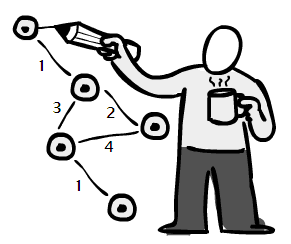 simple supply chain diagram simple communications diagram