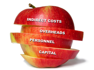 Activity Based Costing System Vs Absorption Costing System