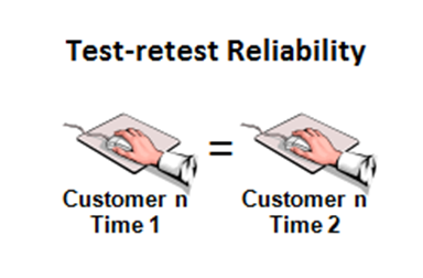 reliability & validity in research