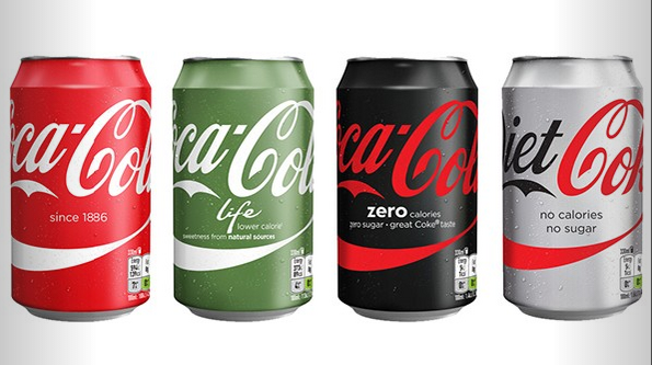 Coca cola market research