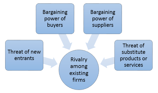 value chain robert mondavi Free industry analysis papers  robert mondavi and the wine industry - robert mondavi and the  porter's five forces and value chain analysis] 1543.