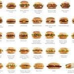 McDonalds SWOT Analysis