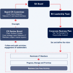 a quantitative and qualitative look at southwest airlines operations