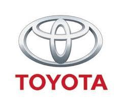 tqm process of toyota company