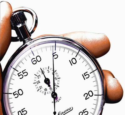 The Importance Of Time Management  Research Methodology