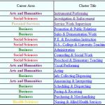 Careerlink Inventory Self-Assessment Sample