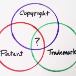forms of intellectual property protection