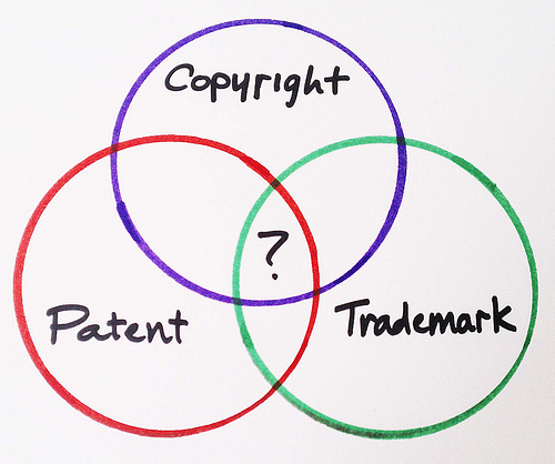 Itellectual Property: Main Forms Of Intellectual Property Protection Available