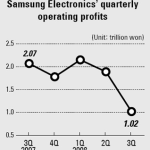 Samsung PESTEL Analysis