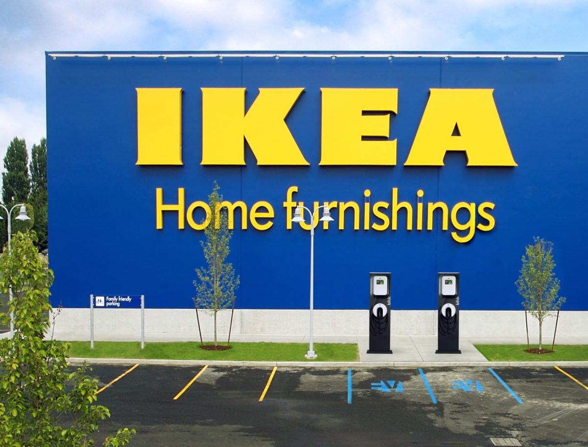 IKEA Marketing Strategy