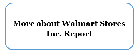 Walmart Value Chain Analysis - Research-Methodology