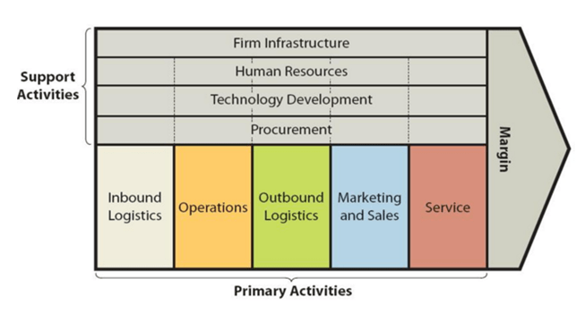operations management in action kier group plc analysis Kier annual report 2009  kier group plc annual report and  the group's management structure and segmental analysis.